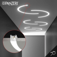 Panzeri Brooklyn Round Trimless